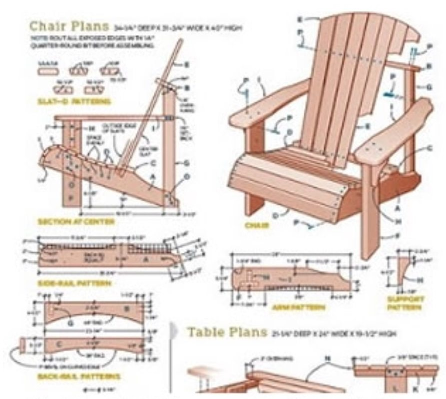 Get 16000 Diy Woodworking Projects Wood Projects Even